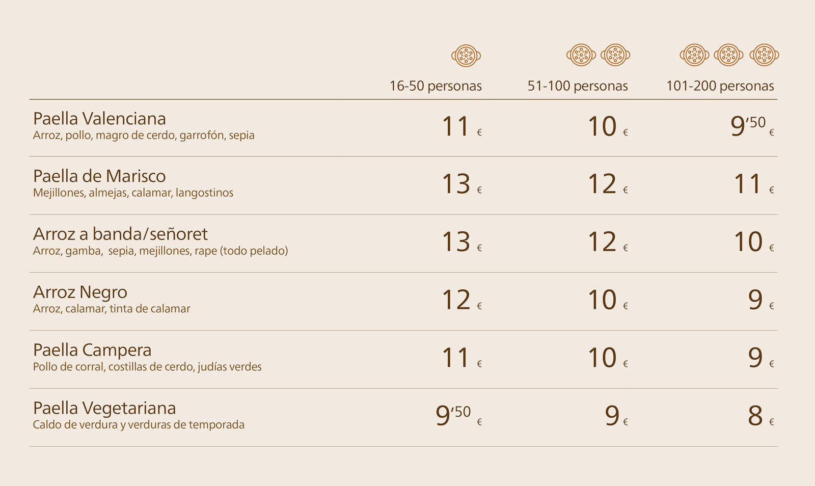 paellas-a-domicilio-madrid-precios-oct-2017