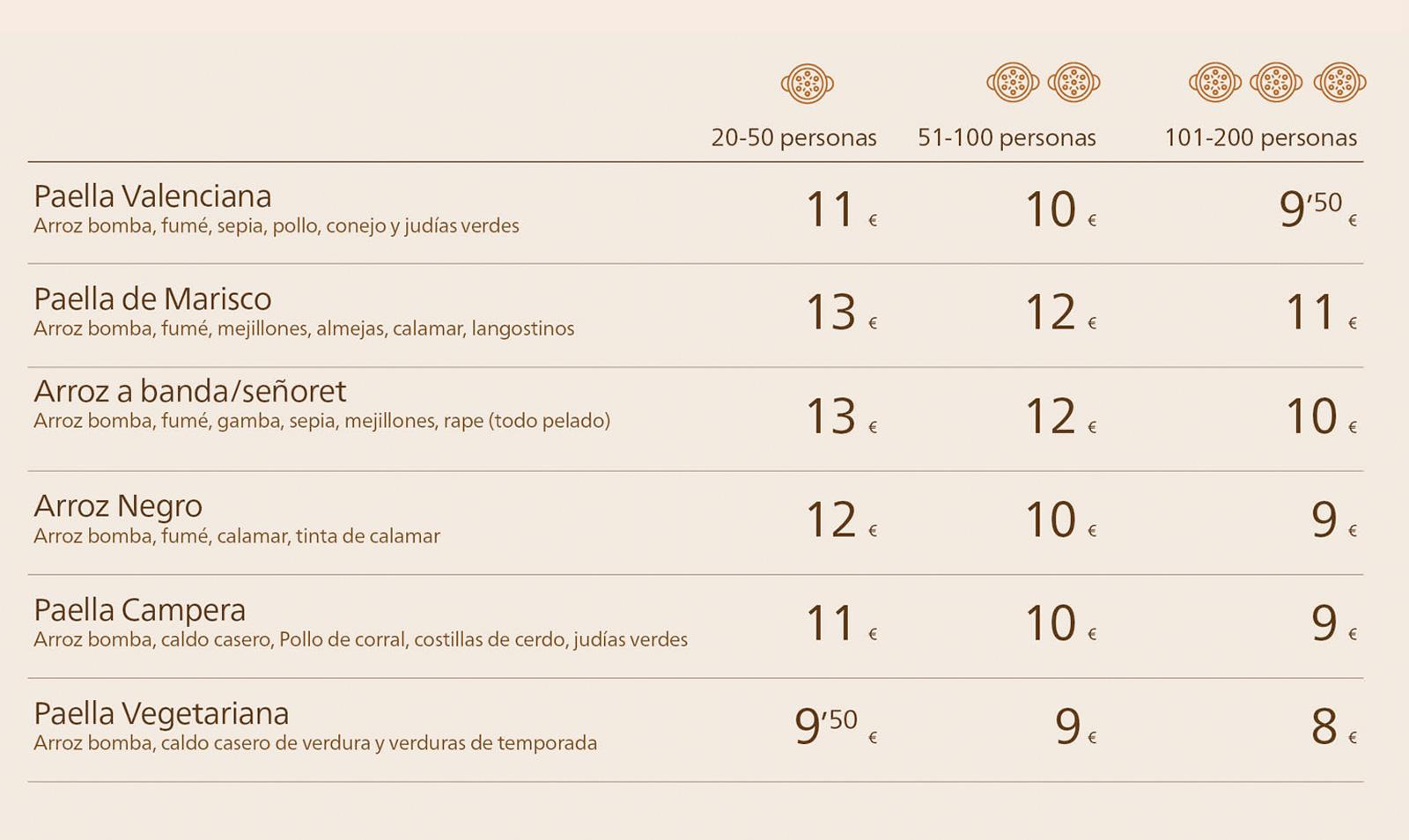 paellas-gigantes-precios-2019